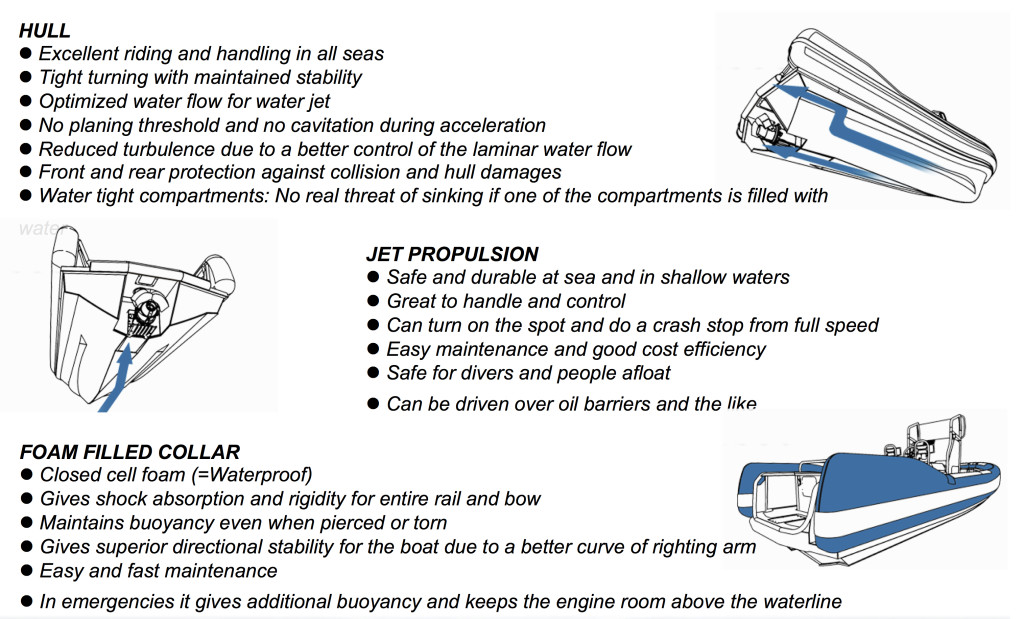 Alamarin-jet HTech boat spec
