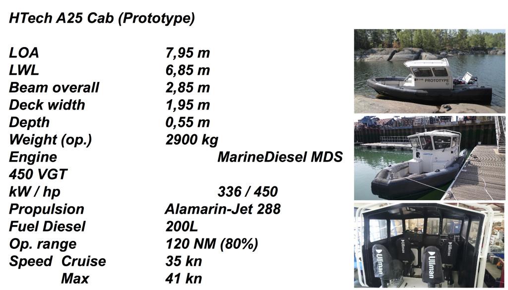 Alamarin-jet HTech boat spec1