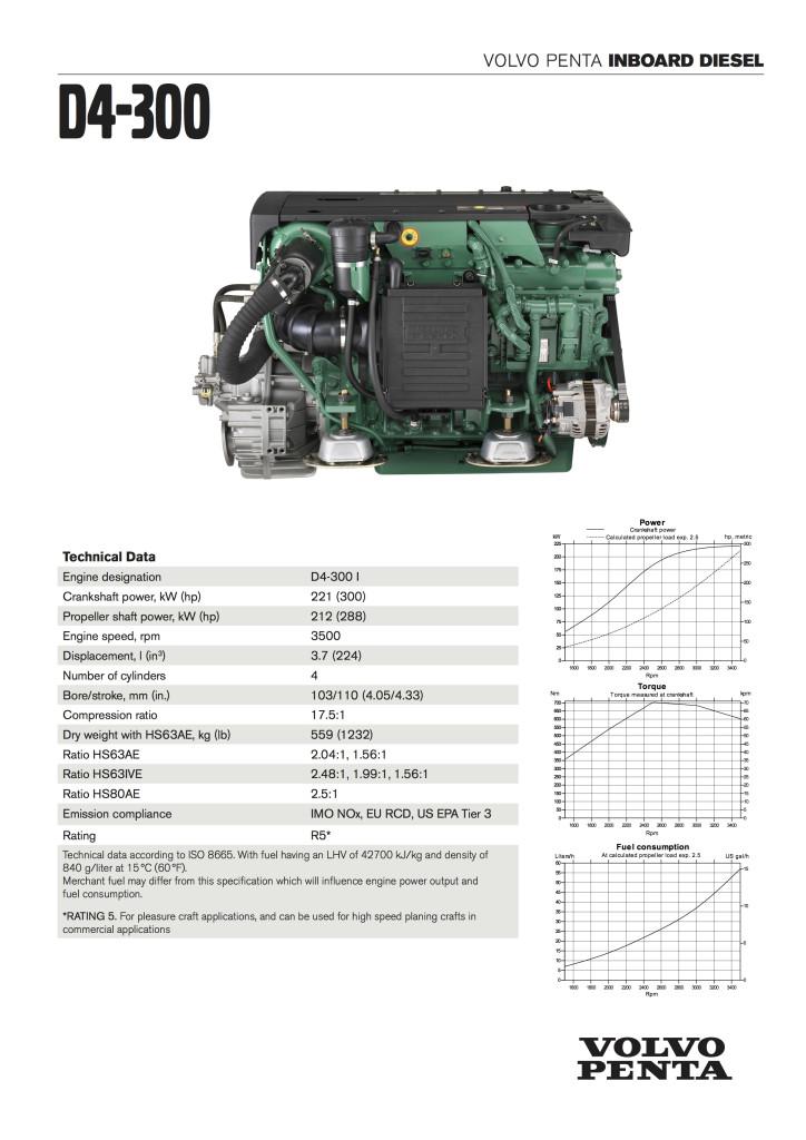 Volvopenta D4-300