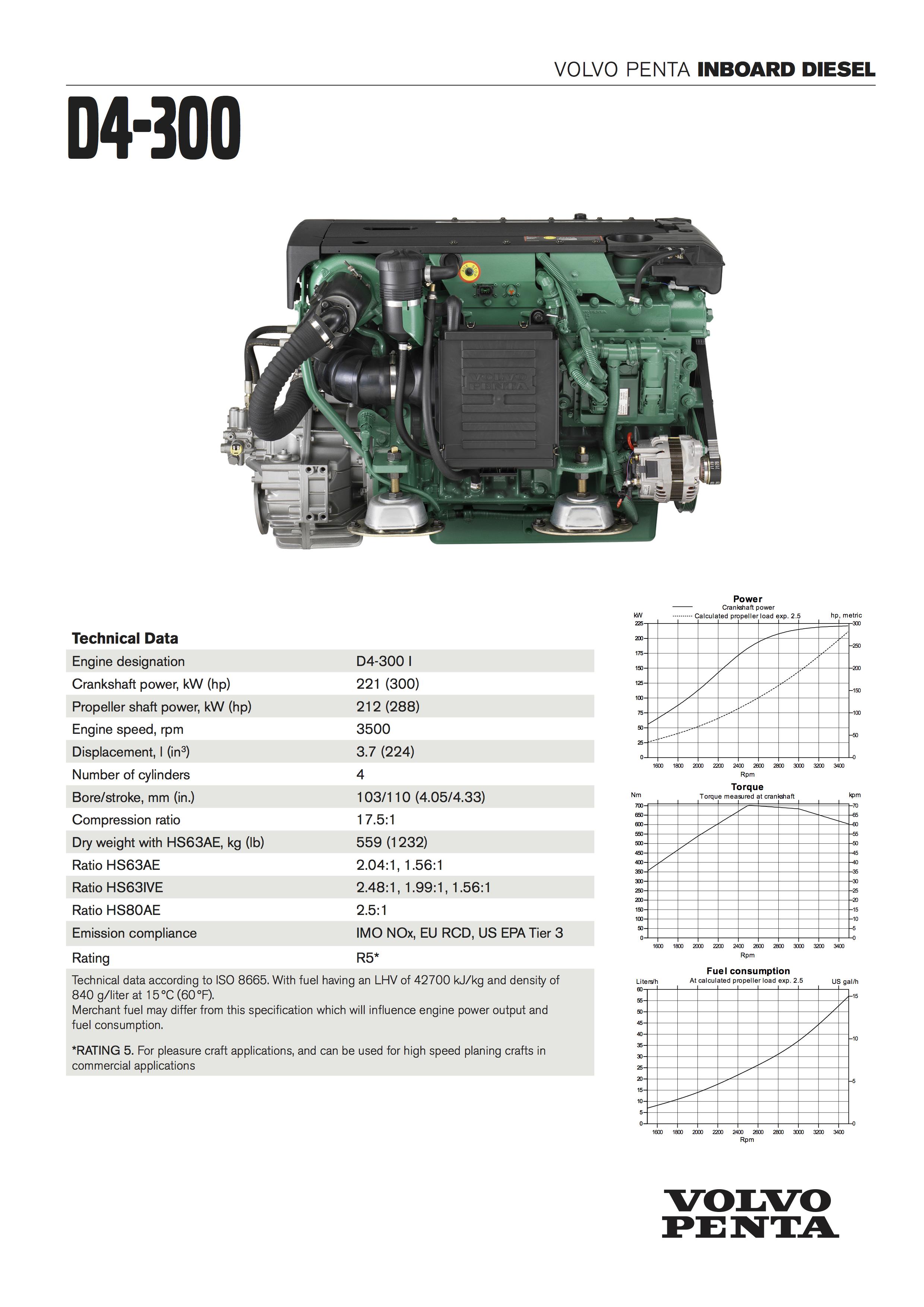 Volvo Penta D4 300 Targa 32 Hsbo Boat Engine Diagram Volvopenta 2